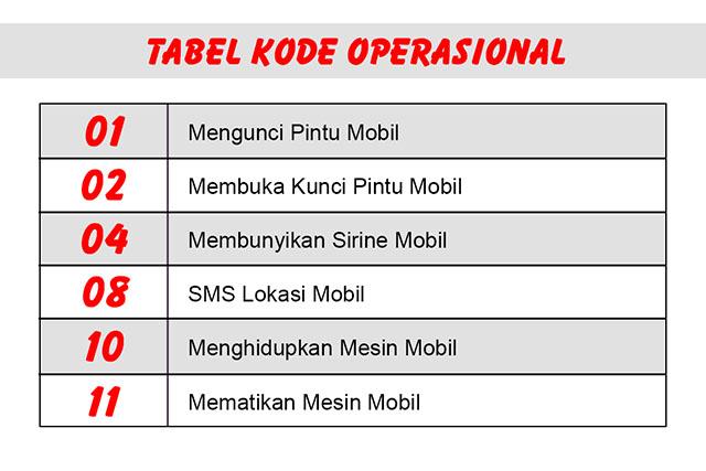 Buku saku_0 tabel kode operasional_2 kode