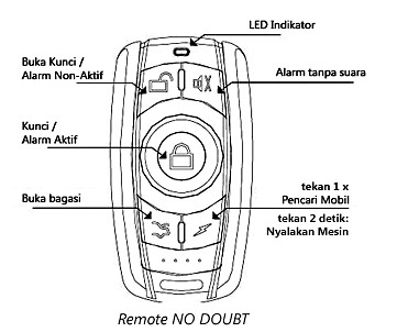 remote no doubt